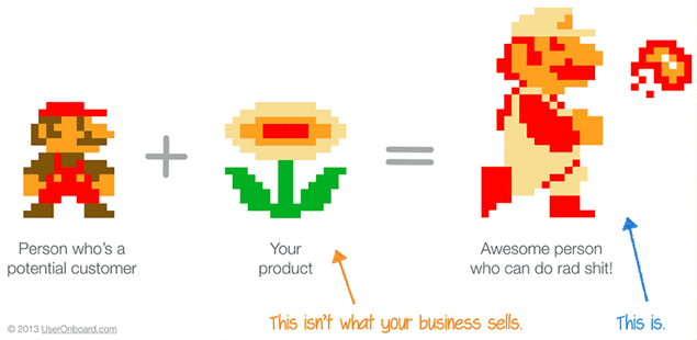 Sell The Outcome Rather Than The Product Or Service